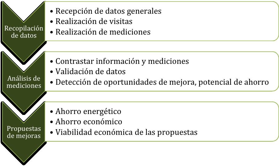 metodologia-auditoria